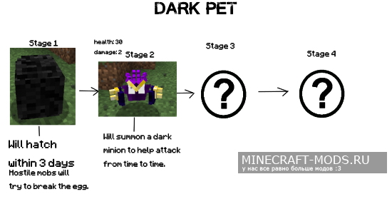 Elemental Witch [1.7.10]/[1.8]